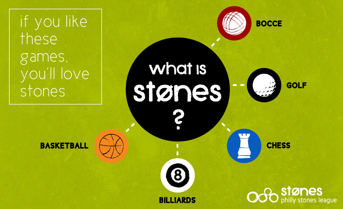 Stones Infographic Philly Stones League