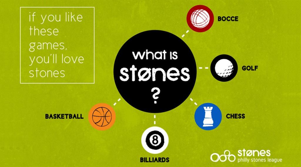 slider stones game infographic